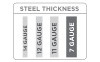 Presidential Feature Thickest Steel Body